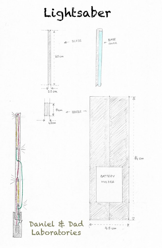 lightsaber blueprint
